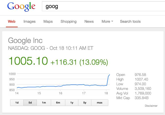 acoes-google