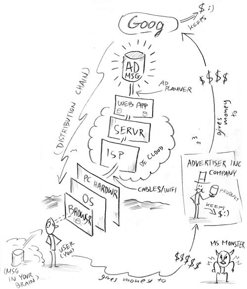 google-chrome-os-cartoon.jpg