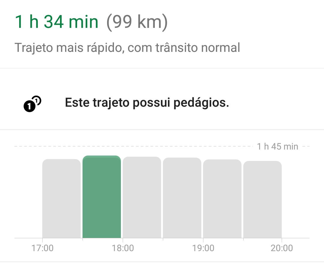 google-maps-trafego