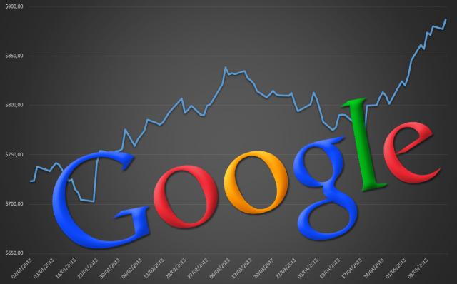 google-mercado