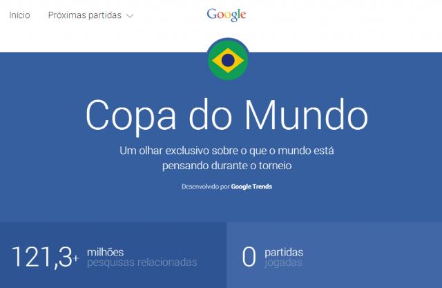 google-trends-copa