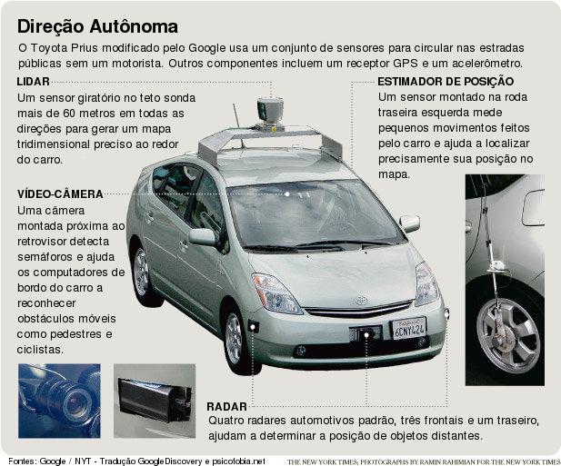 infografico googlecar Carros autônomos do Google registram 482 mil quilômetros sem acidente
