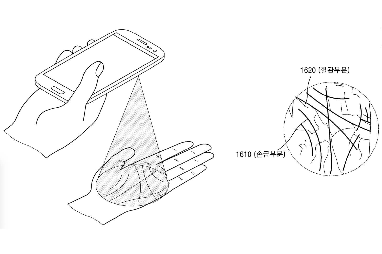 Samsung quer ler a palma da sua mão