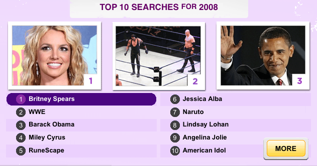 yhoo-top-10-searches-2008.png